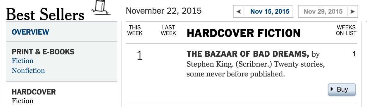 The charnel house news archive bazaar of badass sales dept stephen kings newest book the uncommonly strong the bazaar of bad dreams has hit 1 on the new york times hardcover fandeluxe Images